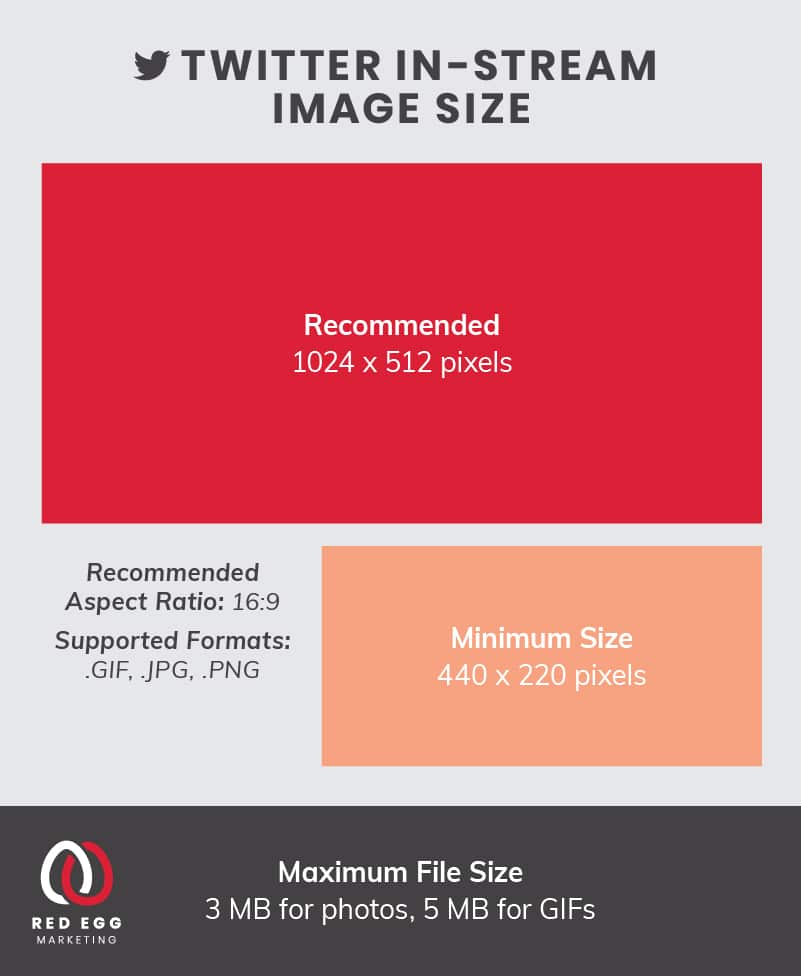 Social media size guide graphics for Twitter in-stream images