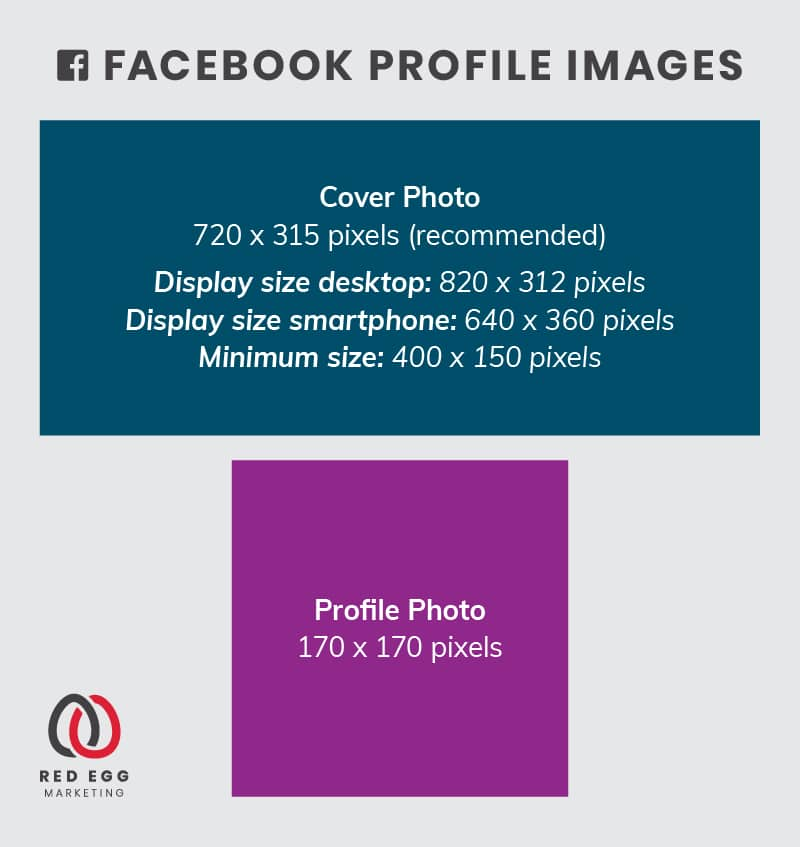 Social media size guide graphics for Facebook profile images