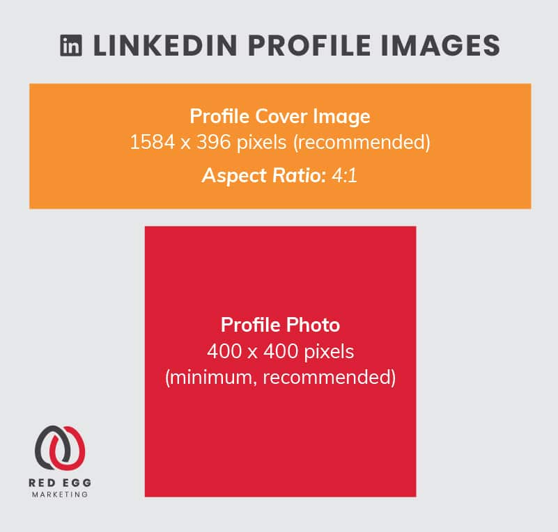 Social media size guide graphics for linkedin profile images