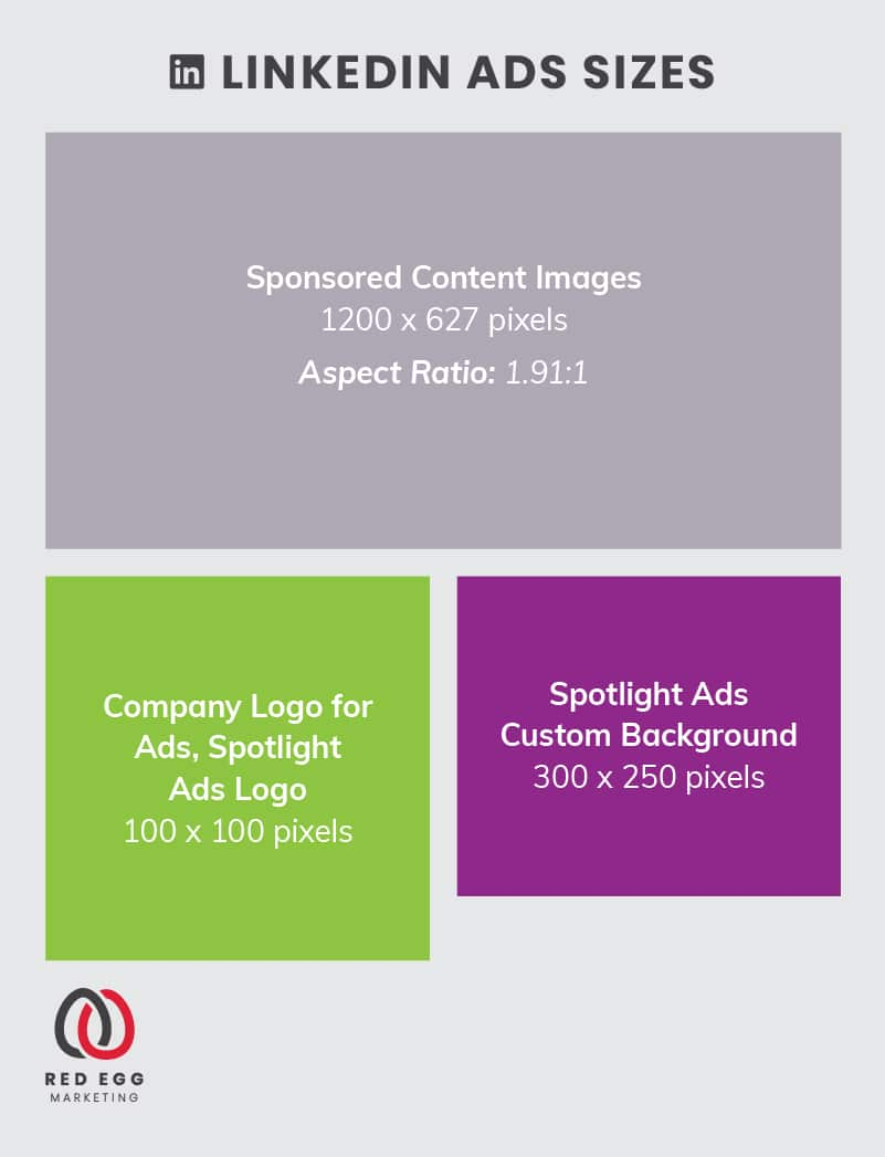 Social media size guide graphics for linked ad images